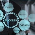 Strategic Success Modeling