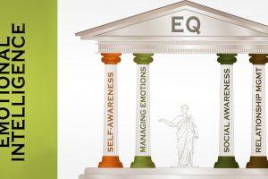 4 Pillars of Emotional Intelligence